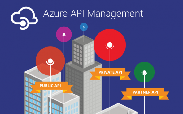 Azure API Management – Part 1